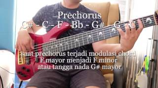 Download Anggur baru Bass Cover Video