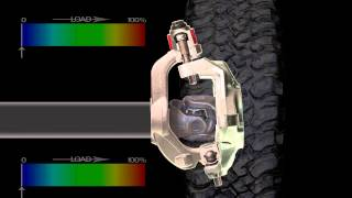 Download Dual Load Carrying Ball Joints - How It Works - For Jeep JK (Illustration) | RARE PARTS INC Video