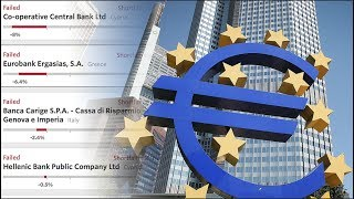 Download European Bank Failures: A Bellwether for Another Imminent 2008 Financial Crisis? Video