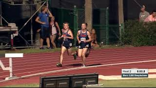 Download Highlights | Affolder & Tooker ACC Championship Steeplechase Video