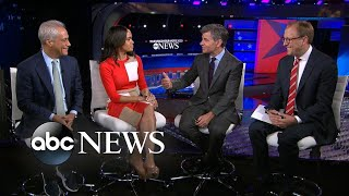 Download Top takeaways from the ABC News Democratic debate l ABC News Video