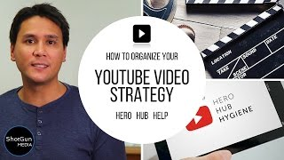 Download How to Organize your Video Content Strategy for YouTube Hero, Hub & Help Video