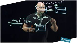 Download Lightboard Series: Link Aggregation Control Protocol (LACP) Video