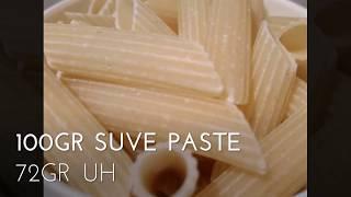 Download Osnove brojanja ugljenih hidrata: pasta sa paradajzom Video