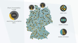 Download Germany's Renewable Energy Revolution Video