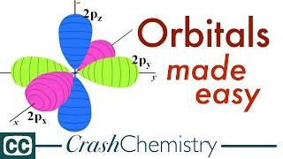 Download Orbitals, the Basics: Atomic Orbital Tutorial — probability, shapes, energy; Crash Chemistry Academy Video