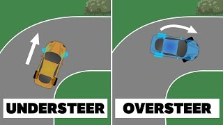 Download The Differences Between Understeer & Oversteer And How To Combat Them Video