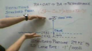 Download Pressure Altitude Video
