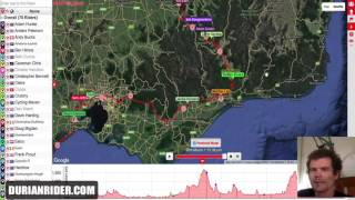 Download Indipac Day 13 How Many KM A Day Has Kristoff & Sarah Averaged? Video