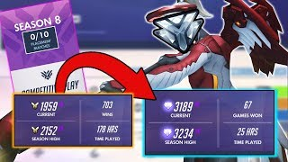 Download Overwatch Season 8 How To Get To Diamond Rank Tips / Guide / Tutorial Video