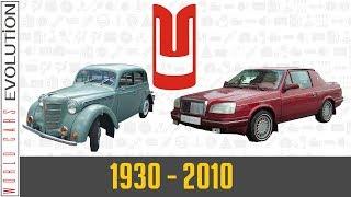 Download Moskvitch Evolution (1930 - 2010) Video