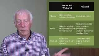 Download Discourse Analysis Part 1: Discursive Psychology Video