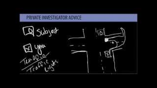 Download Private Investigator Mobile Surveillance Training and Tips Video