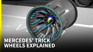 Download Inside Mercedes' controversial F1 wheel rims Video