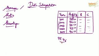 Download Best Tips and Tricks in Data Interpretation with Examples | Data Interpretation Video