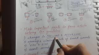 Download Pressure volume loops   USMLE STEP 1 Video