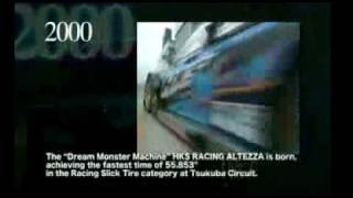 Download HKS Racing History Video