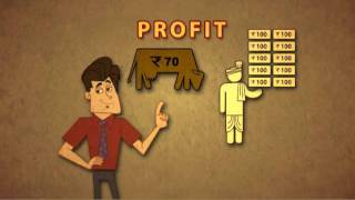 Download What are Derivatives ? Video