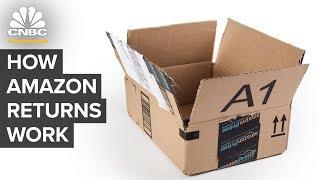 Download How Amazon Returns Work Video