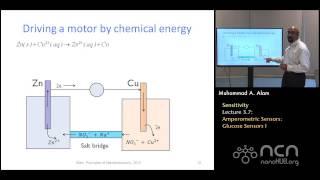 Download nanoHUB-U Nanobiosensors L3.7: Sensitivity - Amperometric Sensors - Glucose Sensors I Video