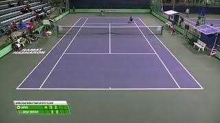 Download 📺 Tenis en Silla de Ruedas | World Team Cup: Día 4 Mañana Video