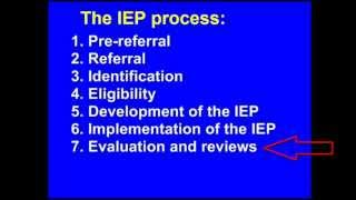 Download The IEP Process Made Simple Video