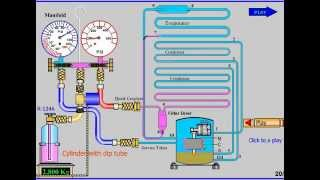 Download Charging domestic refrigeration system Video