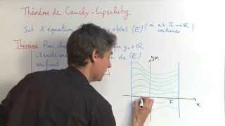 Download Exercice 3 (Equations différentielles) [06993] Video