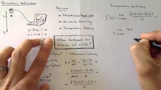 Download Derivatans definition Video