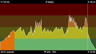 Download clase ciclo indoor spining completa 7 ″¿quemagrasas?″ Video