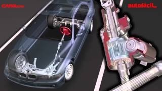 Download Power Steering Systems: how they work Video