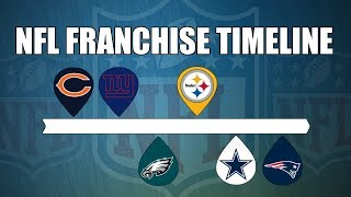 Download Complete NFL Franchise History Timeline (NFL Teams) Video