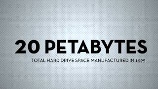 Download Petabyte Infographic Video