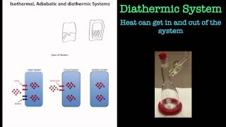 Download Thermodynamics. Isothermal, Adiabatic and Diathermic terms. Video