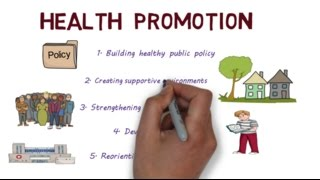 Download An introduction to Health Promotion and the Ottawa charter Video