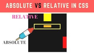 Download Programming Tip Of The Day #10 : Differences Between Position Relative & Position Absolute in Hindi Video