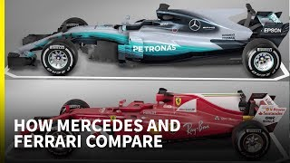 Download F1 2017 tech special: How Mercedes and Ferrari compare Video