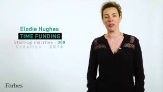 Download Entrepreneurs cherchent Président : Elodie Hughes Video