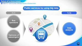 Download Korea's e-Government: Future of e-Goverment Video