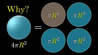 Download But WHY is a sphere's surface area four times its shadow? Video