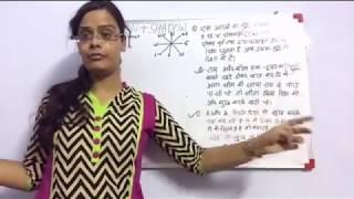 Download Direction Sense Test tricks In Hindi 2017 (Verbal & Logical reasoning) Video