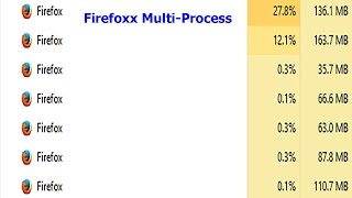 Download How to enable Firefox Multi-Process (e10's, Electrolysis) Video