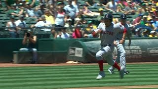 Download 5/21/17: Red Sox bats support Rodriguez's great start Video