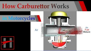 Download How Carburettor Works ( 3D Animation) in Suzuki GS150R Motorcycle Video