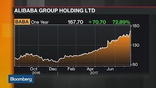 Download Alibaba Tops 1Q Revenue, Earnings Expectations Video