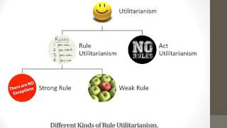 Download 2 Act and Rule Utilitarianism Video