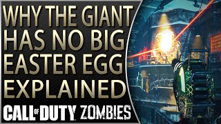 Download Why There Is No Easter Egg Ending In the Giant | Why The Giant Has No Easter Egg Quest Video