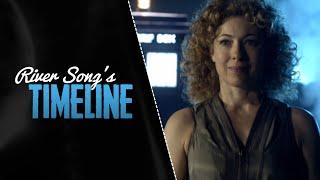Download River Song's timeline Video