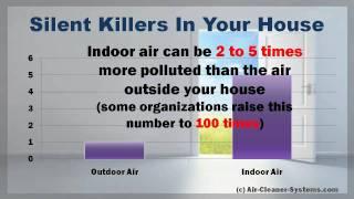 Download Indoor Pollution: Portect Yourself From Indoor Pollutants Video