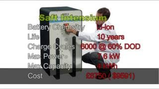 Download Prices of Battery Energy Storage Systems for Homes Video